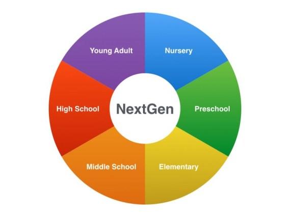 nextgen-circle-001